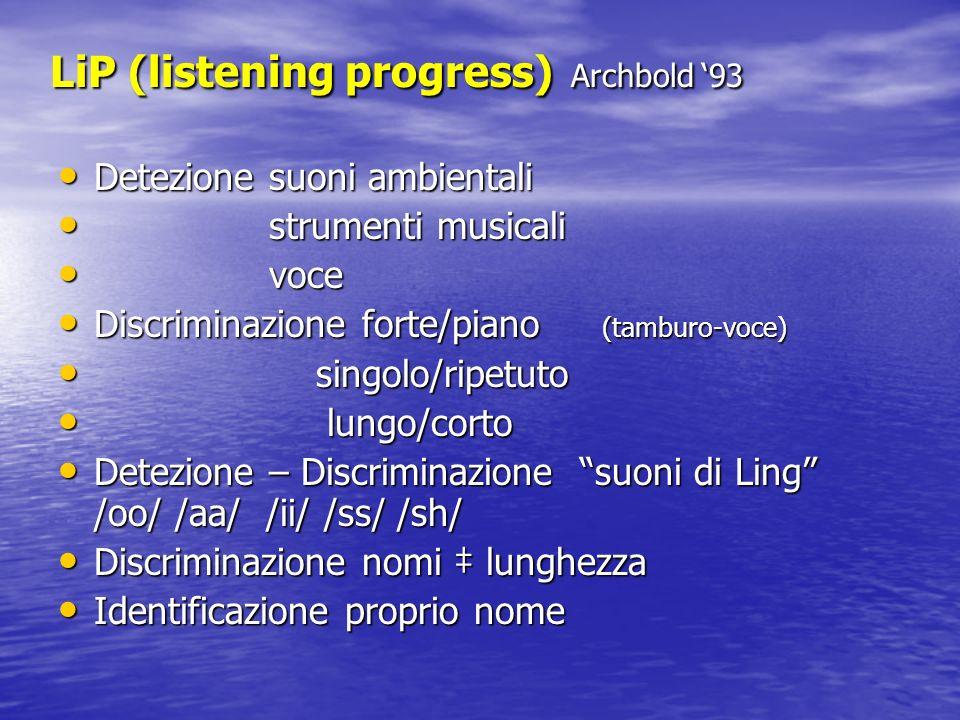 LiP (listening progress) Archbold '93