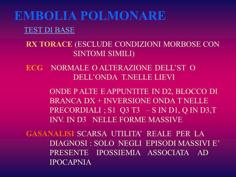 EMBOLIA POLMONARE TEST DI BASE