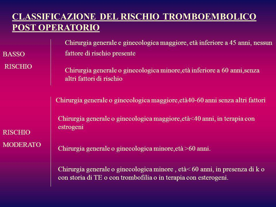 CLASSIFICAZIONE DEL RISCHIO TROMBOEMBOLICO POST OPERATORIO