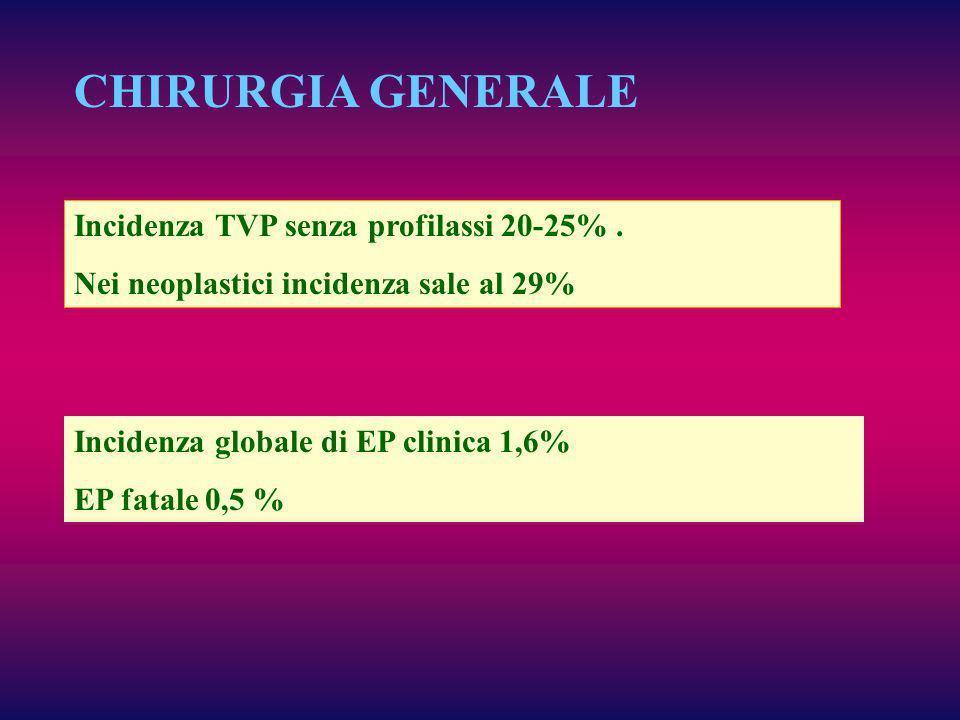 CHIRURGIA GENERALE Incidenza TVP senza profilassi 20-25% .