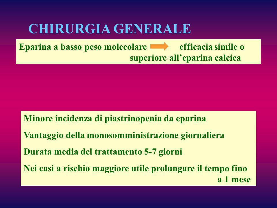 CHIRURGIA GENERALE Eparina a basso peso molecolare efficacia simile o superiore all'eparina calcica.