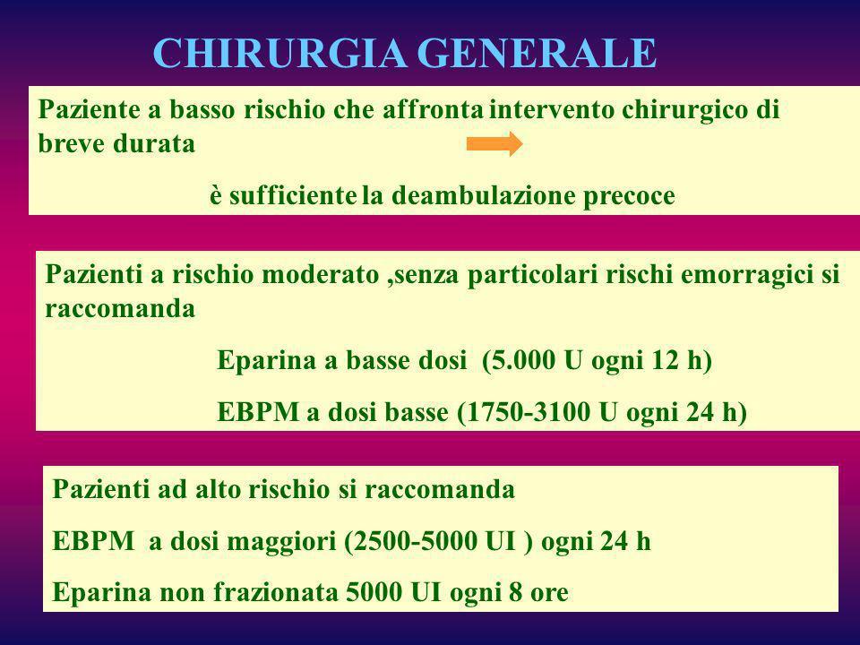 CHIRURGIA GENERALE Paziente a basso rischio che affronta intervento chirurgico di breve durata. è sufficiente la deambulazione precoce.