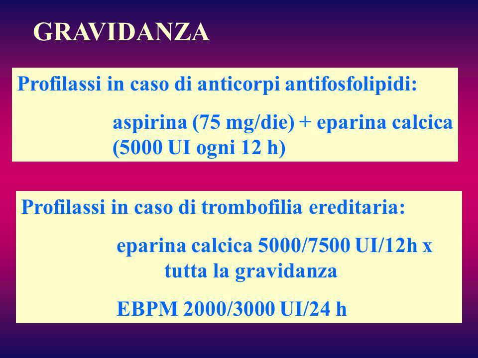 GRAVIDANZA Profilassi in caso di anticorpi antifosfolipidi: