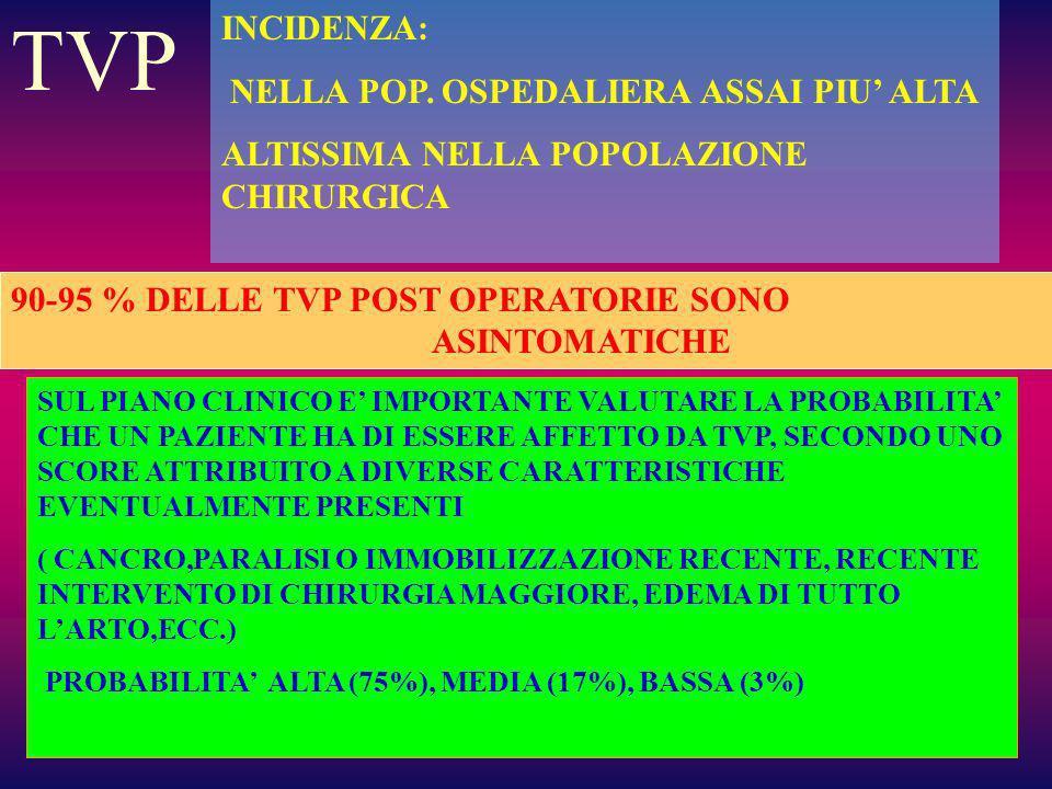 TVP INCIDENZA: NELLA POP. OSPEDALIERA ASSAI PIU' ALTA