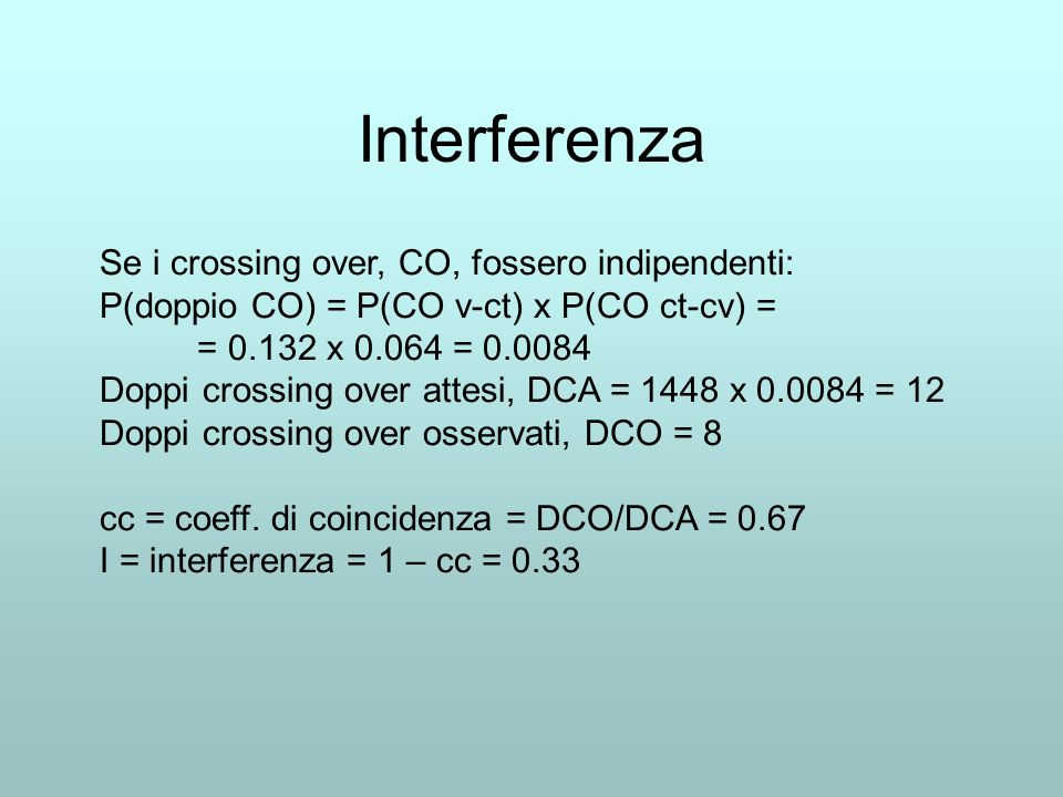 Interferenza Se i crossing over, CO, fossero indipendenti: