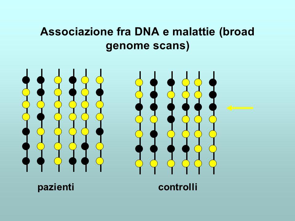 Associazione fra DNA e malattie (broad genome scans)