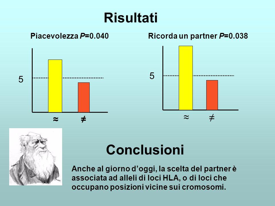 Risultati Conclusioni 5 5 ≈ ≠ ≈ ≠