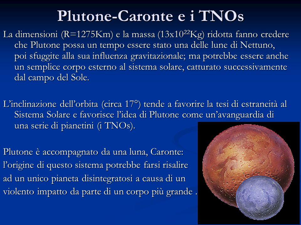 Plutone-Caronte e i TNOs