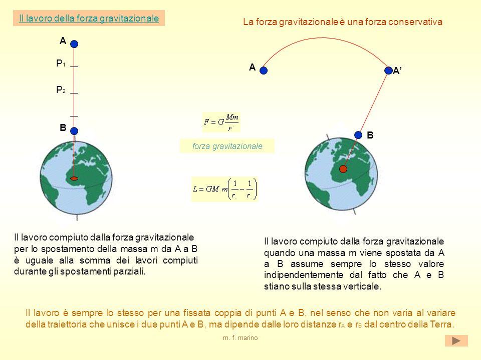 Il lavoro della forza gravitazionale