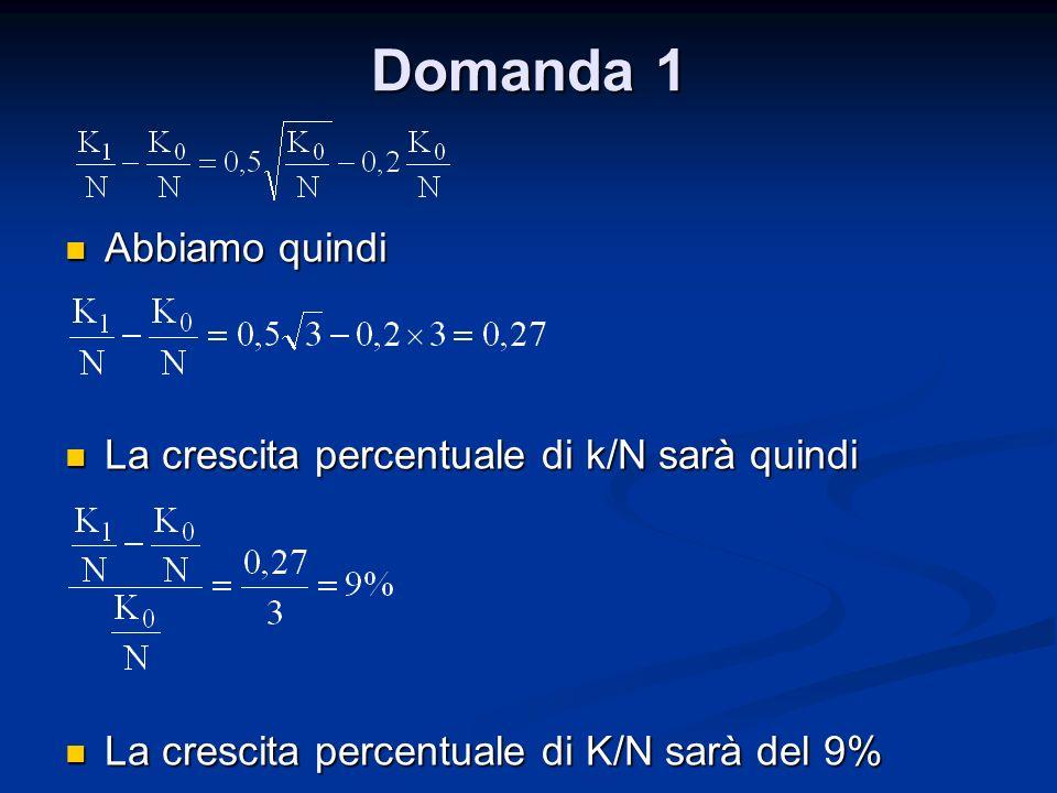 Domanda 1 Abbiamo quindi La crescita percentuale di k/N sarà quindi