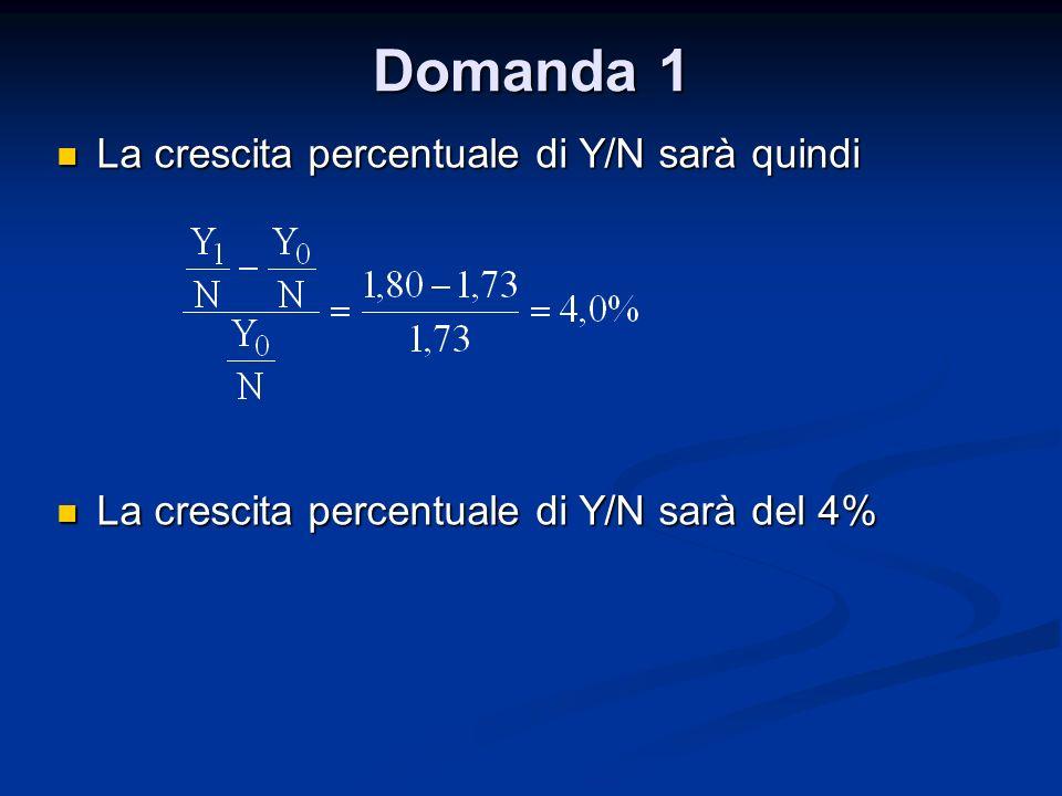 Domanda 1 La crescita percentuale di Y/N sarà quindi