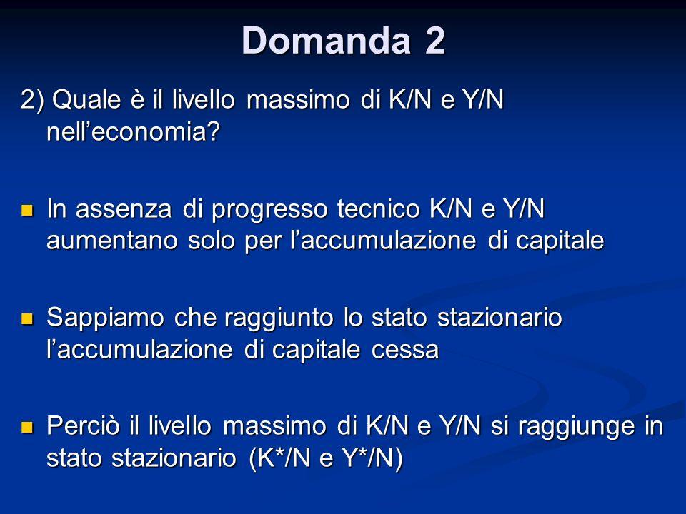 Domanda 2 2) Quale è il livello massimo di K/N e Y/N nell'economia