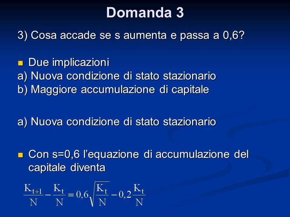 Domanda 3 3) Cosa accade se s aumenta e passa a 0,6 Due implicazioni