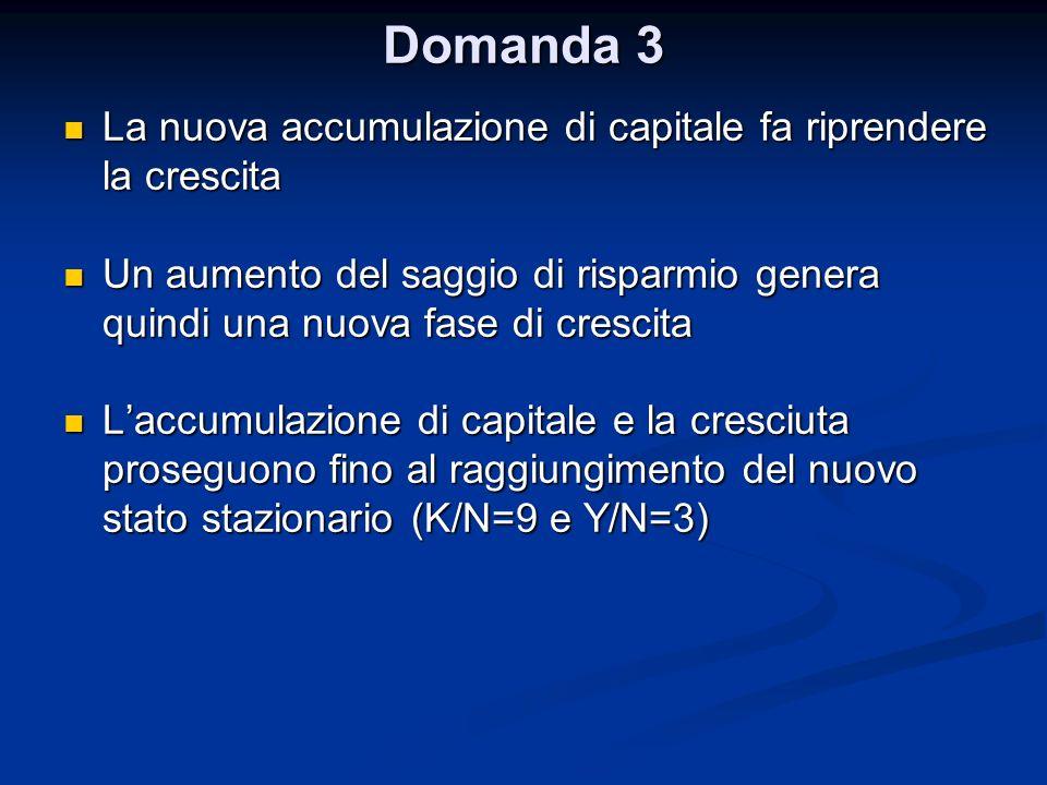 Domanda 3 La nuova accumulazione di capitale fa riprendere la crescita