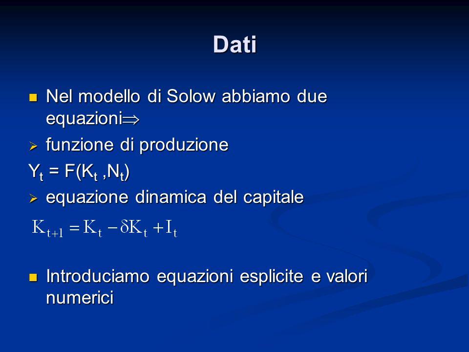 Dati Nel modello di Solow abbiamo due equazioni