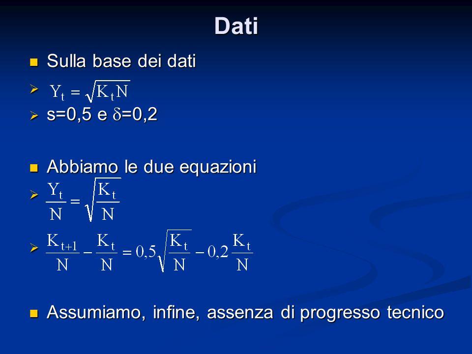 Dati Sulla base dei dati s=0,5 e d=0,2 Abbiamo le due equazioni