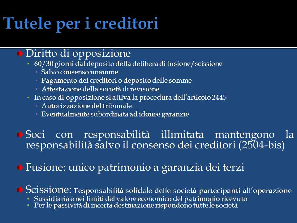 Tutele per i creditori Diritto di opposizione