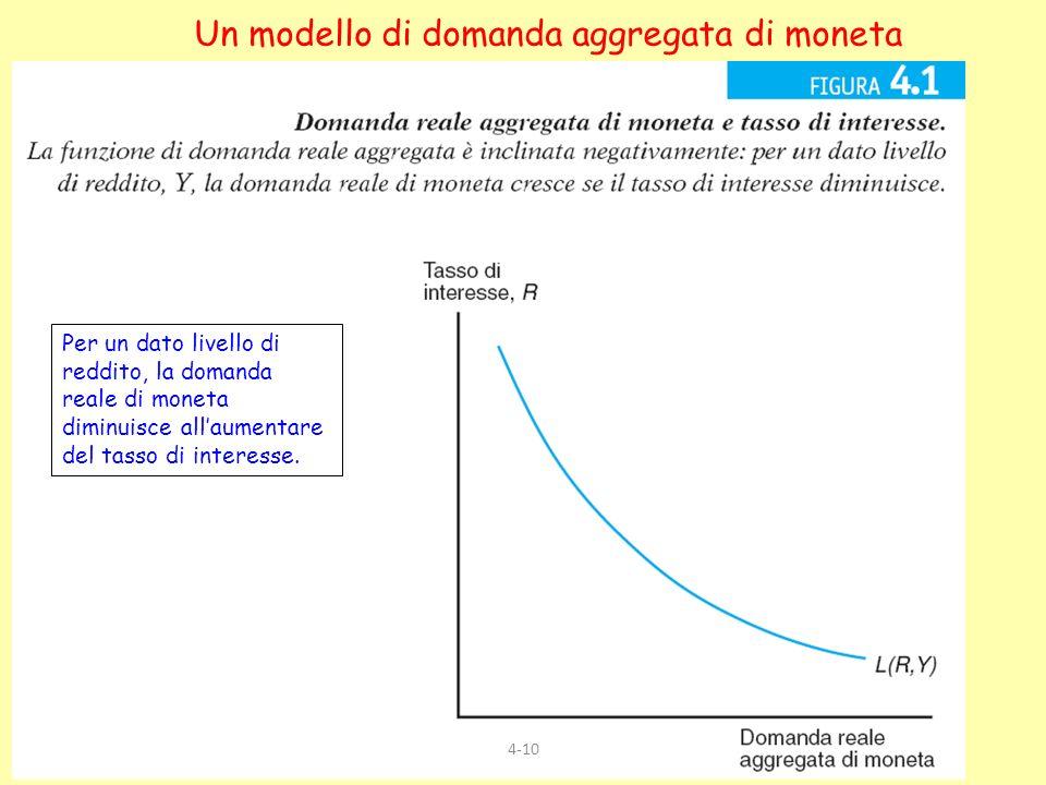 Un modello di domanda aggregata di moneta