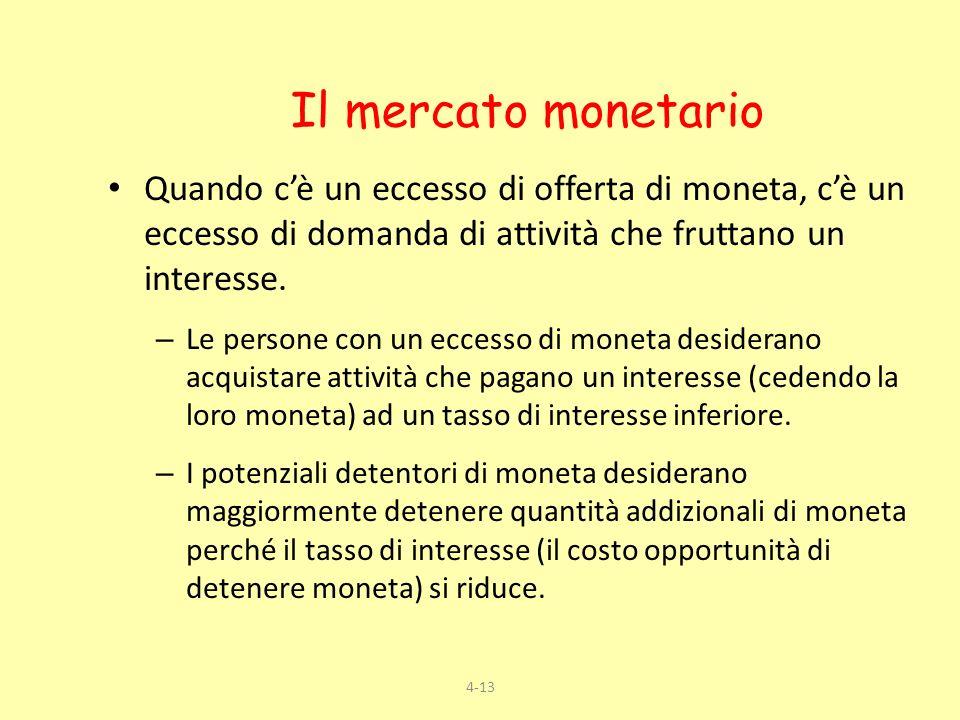 Il mercato monetario Quando c'è un eccesso di offerta di moneta, c'è un eccesso di domanda di attività che fruttano un interesse.