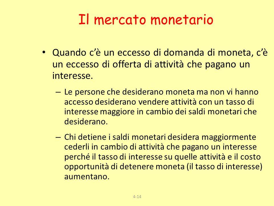 Il mercato monetario Quando c'è un eccesso di domanda di moneta, c'è un eccesso di offerta di attività che pagano un interesse.
