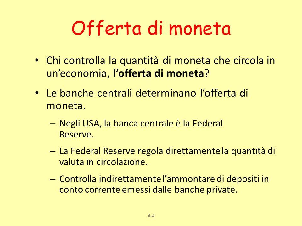 Offerta di moneta Chi controlla la quantità di moneta che circola in un'economia, l'offerta di moneta