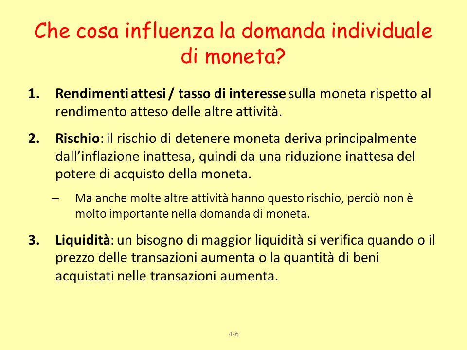 Che cosa influenza la domanda individuale di moneta