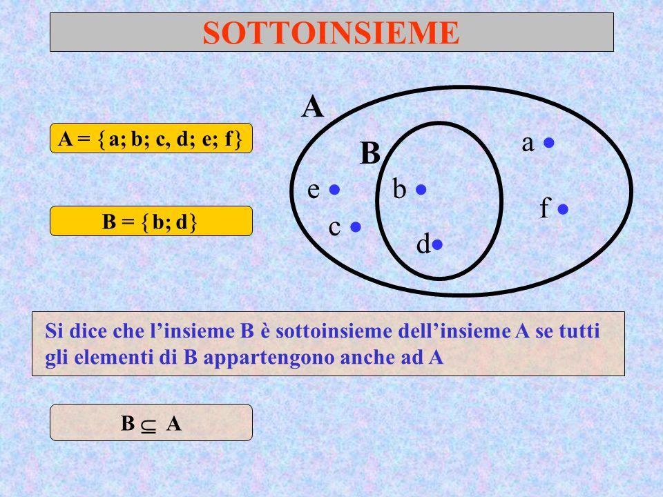 SOTTOINSIEME A B a  e  b  f  c  d A = a; b; c, d; e; f