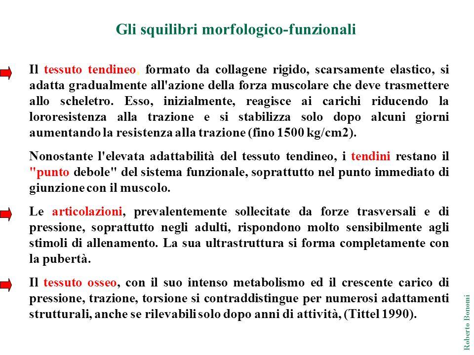 Gli squilibri morfologico-funzionali
