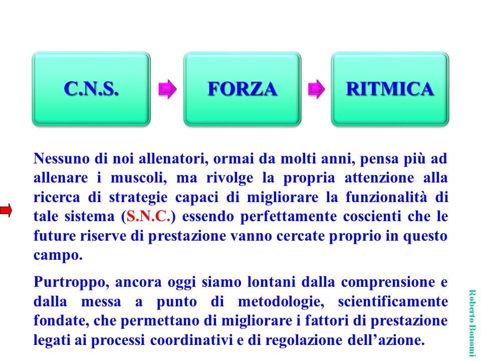 C.N.S. FORZA. RITMICA.