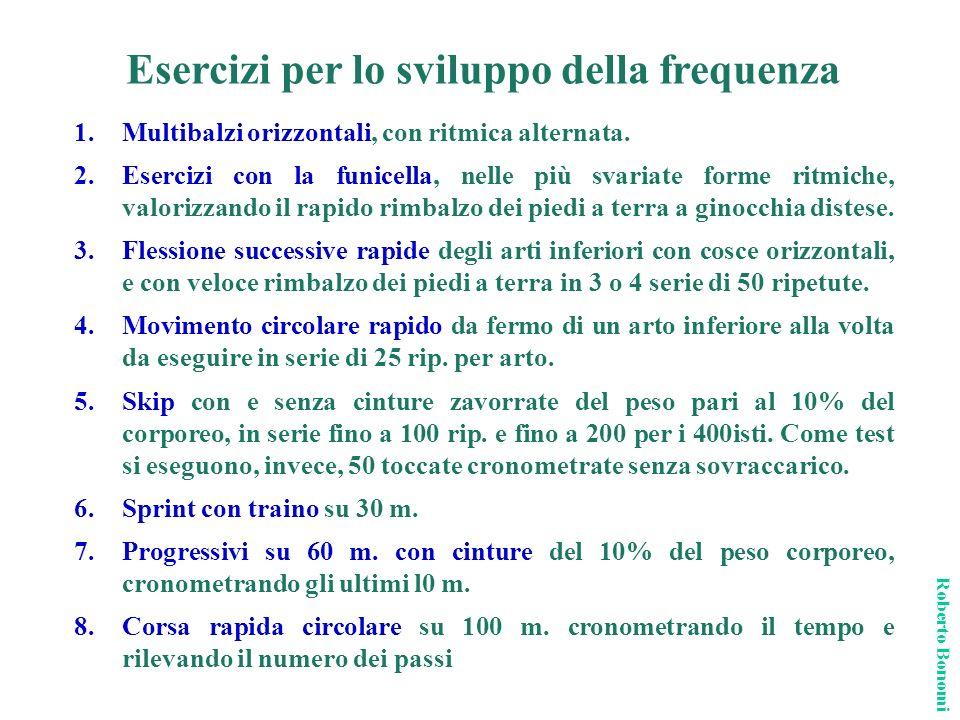 Esercizi per lo sviluppo della frequenza