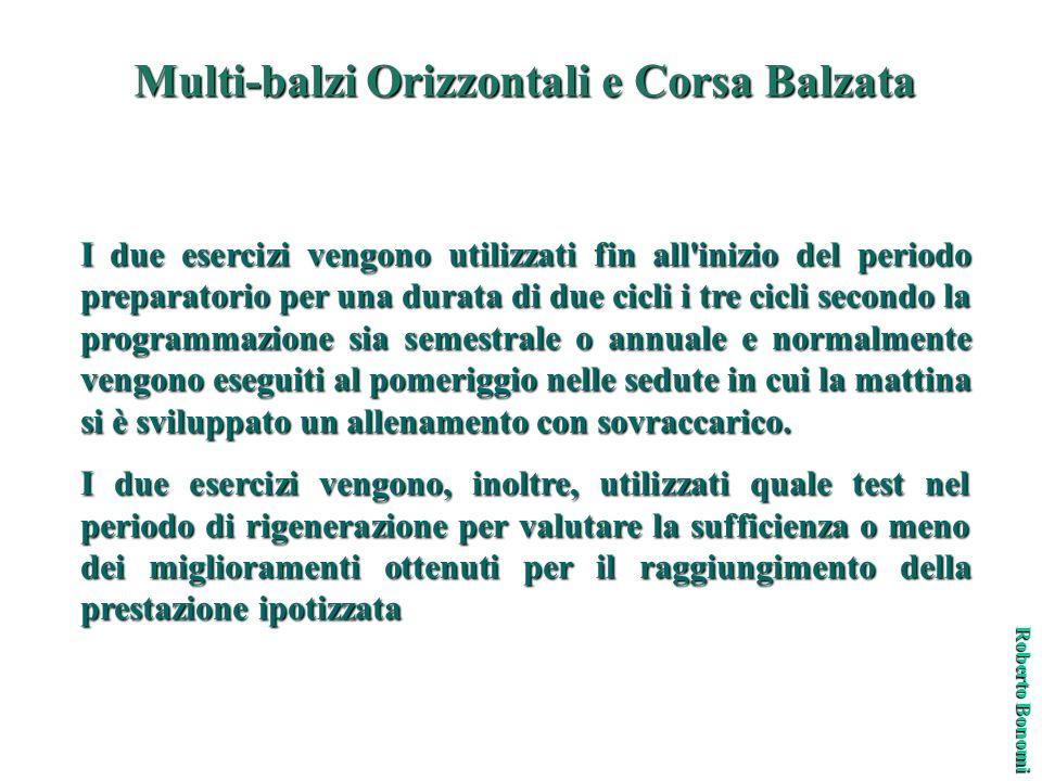Multi-balzi Orizzontali e Corsa Balzata