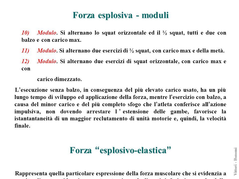 Forza esplosiva - moduli Forza esplosivo-elastica