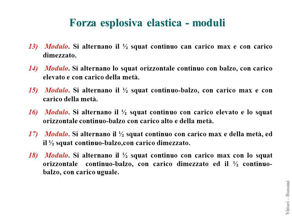 Forza esplosiva elastica - moduli