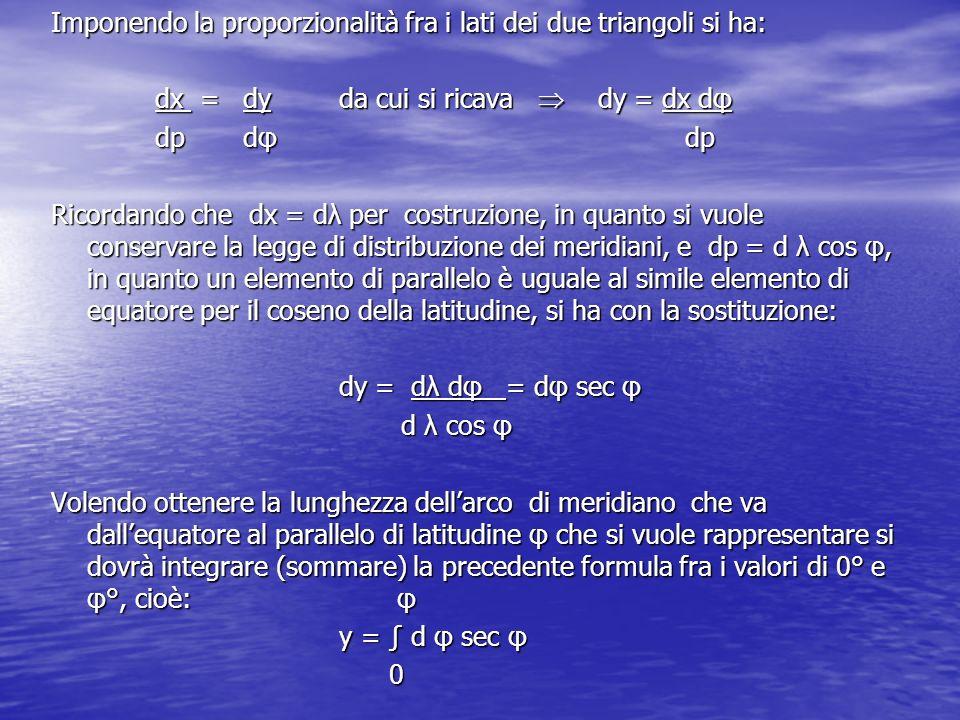 Imponendo la proporzionalità fra i lati dei due triangoli si ha: