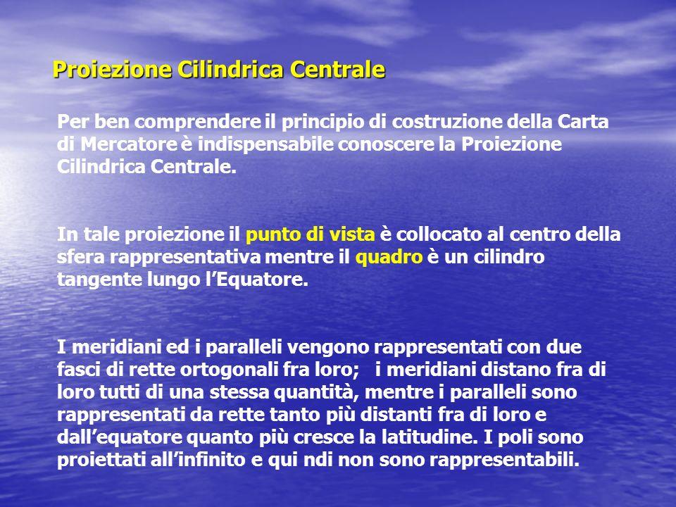 Proiezione Cilindrica Centrale
