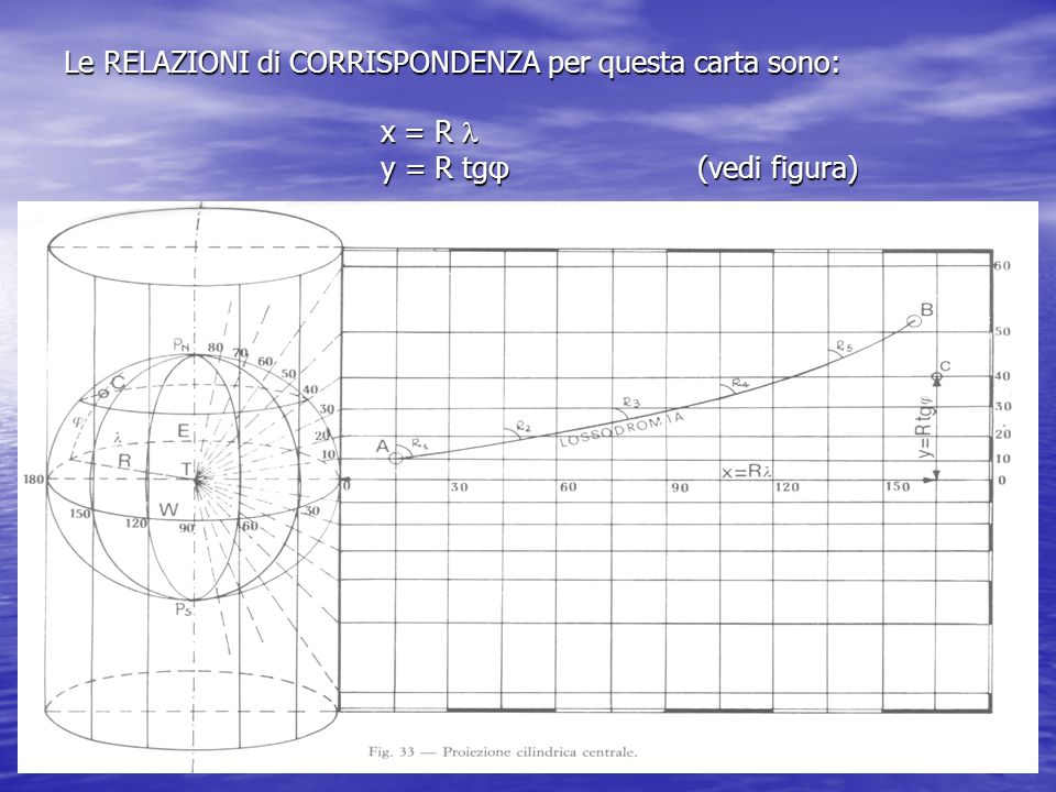 Le RELAZIONI di CORRISPONDENZA per questa carta sono:. x = R 