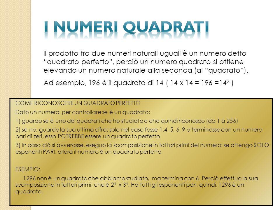 I numeri quadrati