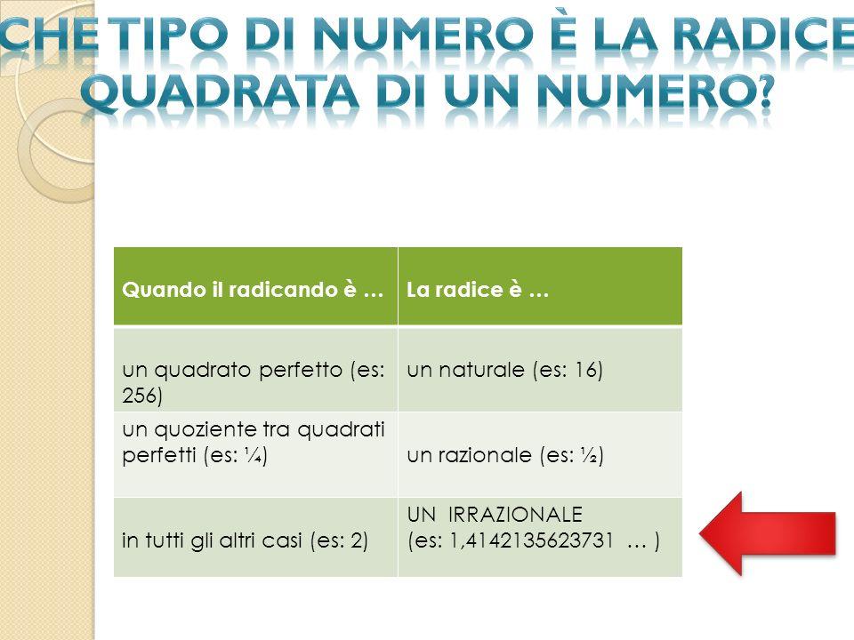 Che tipo di numero è la radice quadrata di un numero