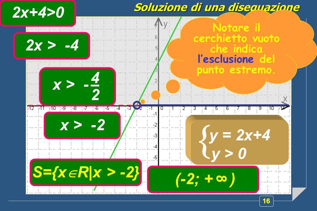  2x+4>0 2x > -4 4 x > - 2 x > -2 y = 2x+4 y > 0