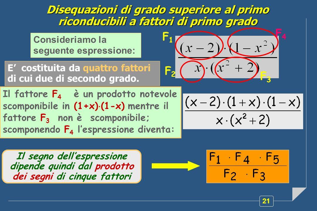 Disequazioni di grado superiore al primo riconducibili a fattori di primo grado