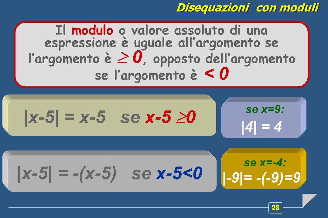 Disequazioni con moduli