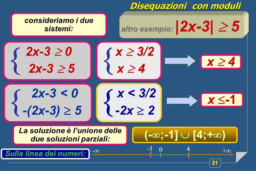     2x-3  0 2x-3  5 x  3/2 x  4 x  4 2x-3 < 0 -(2x-3)  5