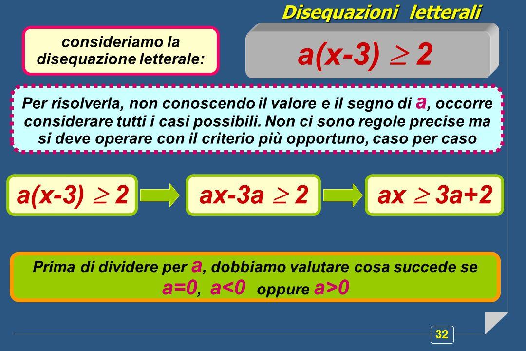 Disequazioni letterali consideriamo la disequazione letterale: