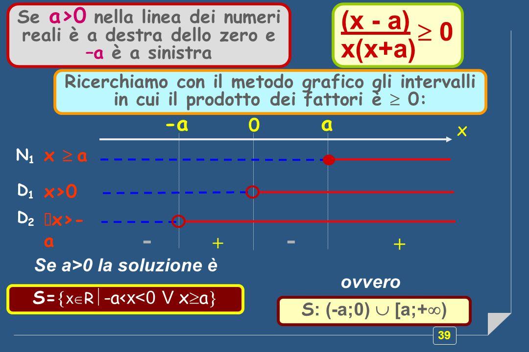 S=xR-a<x<0 V xa