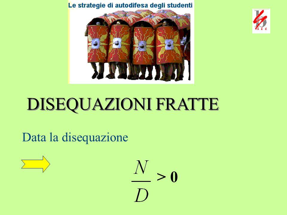 DISEQUAZIONI FRATTE Data la disequazione > 0