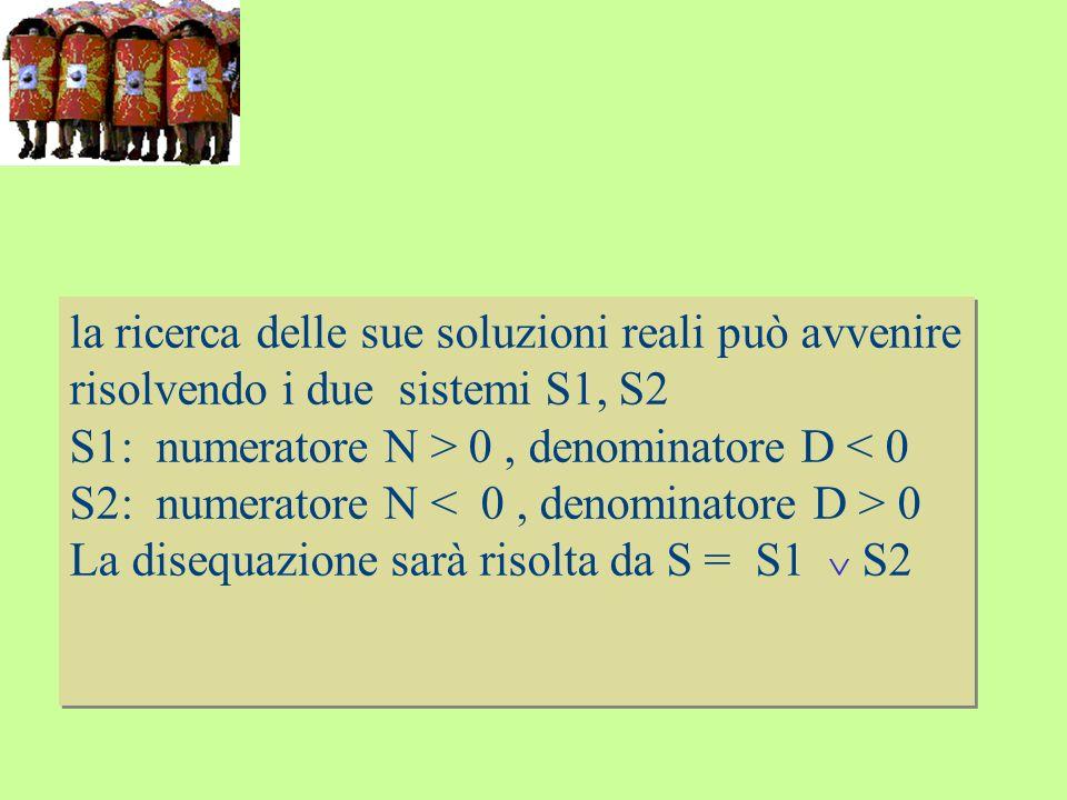 la ricerca delle sue soluzioni reali può avvenire risolvendo i due sistemi S1, S2 S1: numeratore N > 0 , denominatore D < 0 S2: numeratore N < 0 , denominatore D > 0 La disequazione sarà risolta da S = S1  S2