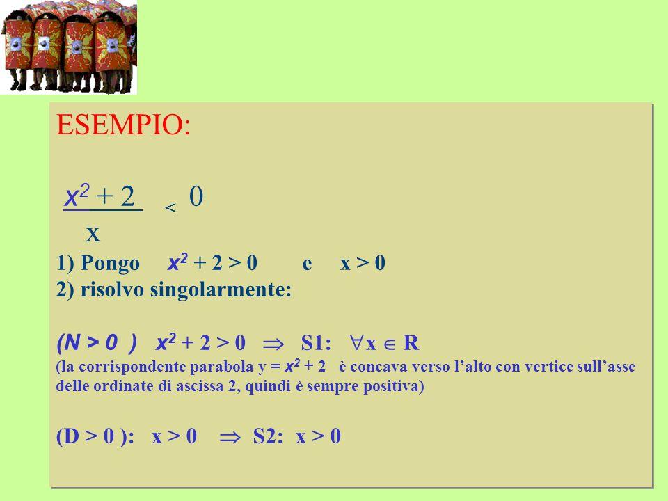 ESEMPIO: x2 + 2 < 0 x. 1) Pongo x2 + 2 > 0 e x > 0 2) risolvo singolarmente: