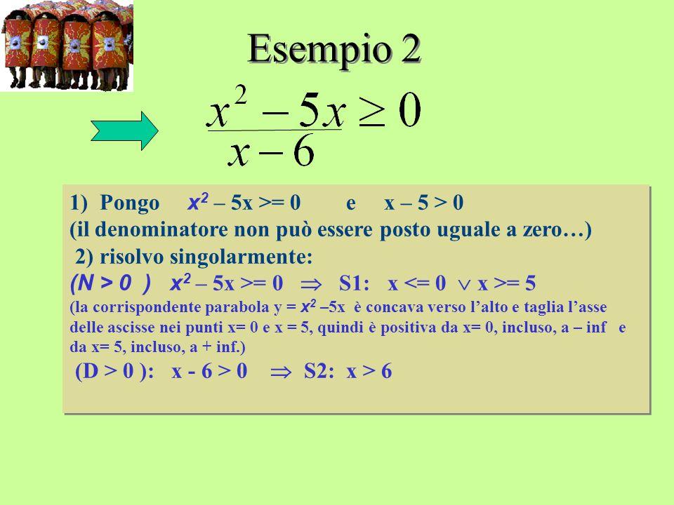 Esempio 2 1) Pongo x2 – 5x >= 0 e x – 5 > 0 (il denominatore non può essere posto uguale a zero…)
