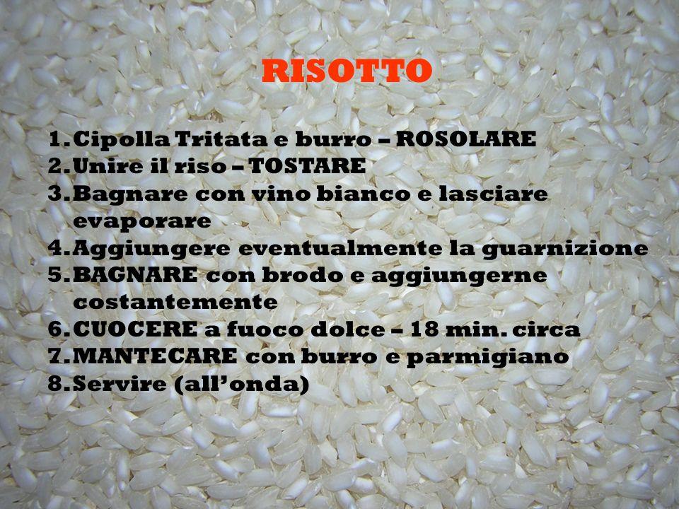 RISOTTO Cipolla Tritata e burro – ROSOLARE Unire il riso – TOSTARE