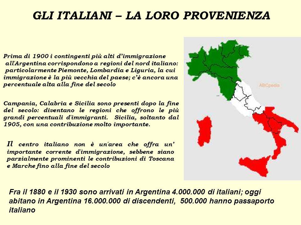 GLI ITALIANI – LA LORO PROVENIENZA
